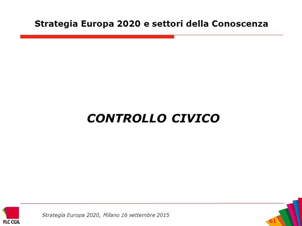 Strategia Europa 2020 e settori della Conoscenza CONTROLLO CIVICO Strategia Europa 2020, Milano 16 settembre 2015 61