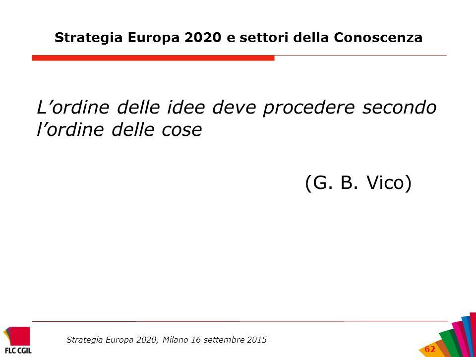 Strategia Europa 2020 e settori della Conoscenza L'ordine delle idee deve procedere secondo l'ordine delle cose (G.