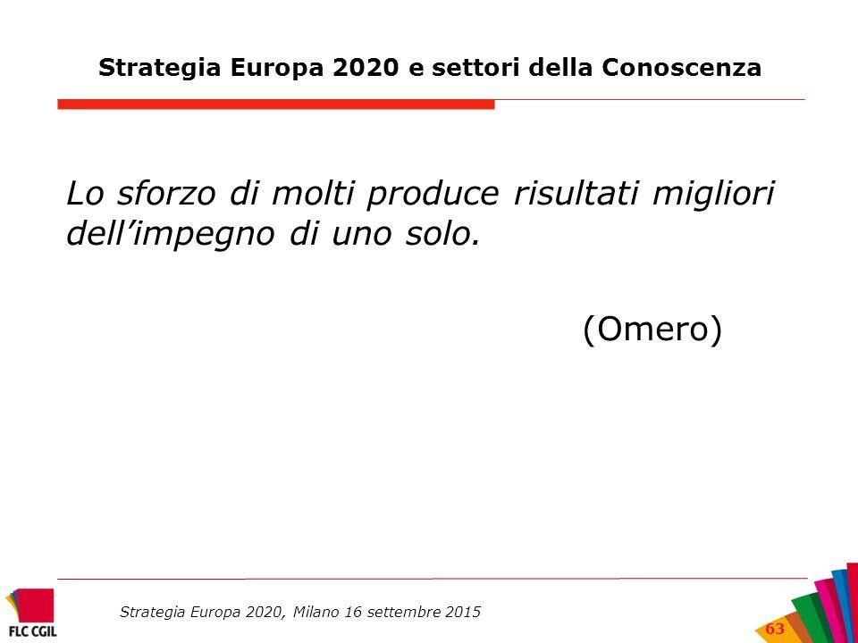 Strategia Europa 2020 e settori della Conoscenza Lo sforzo di molti produce risultati migliori dell'impegno di uno solo.