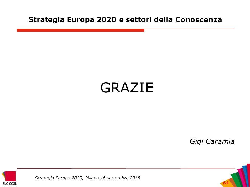 Strategia Europa 2020 e settori della Conoscenza GRAZIE Gigi Caramia Strategia Europa 2020, Milano 16 settembre 2015 64