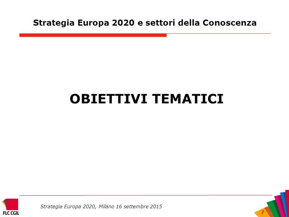Strategia Europa 2020 e settori della Conoscenza OBIETTIVI TEMATICI Strategia Europa 2020, Milano 16 settembre 2015 7