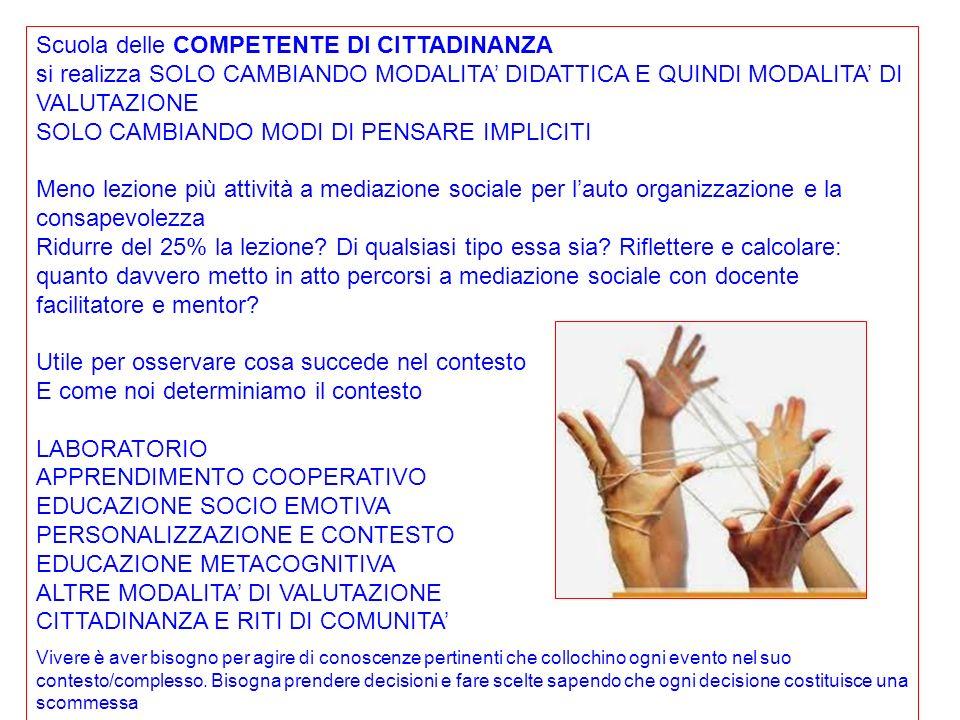 Scuola delle COMPETENTE DI CITTADINANZA si realizza SOLO CAMBIANDO MODALITA' DIDATTICA E QUINDI MODALITA' DI VALUTAZIONE SOLO CAMBIANDO MODI DI PENSARE IMPLICITI Meno lezione più attività a mediazione sociale per l'auto organizzazione e la consapevolezza Ridurre del 25% la lezione.