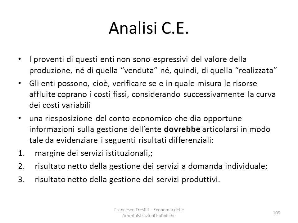 Analisi C.E.