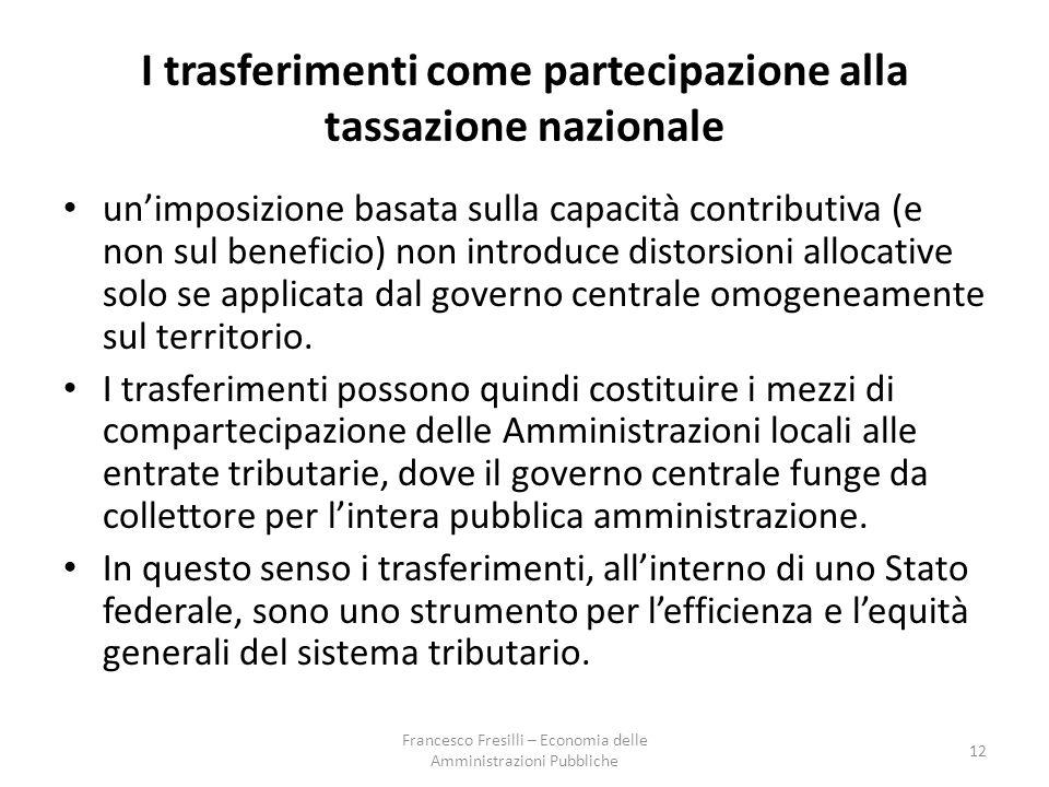 I trasferimenti come partecipazione alla tassazione nazionale un'imposizione basata sulla capacità contributiva (e non sul beneficio) non introduce distorsioni allocative solo se applicata dal governo centrale omogeneamente sul territorio.