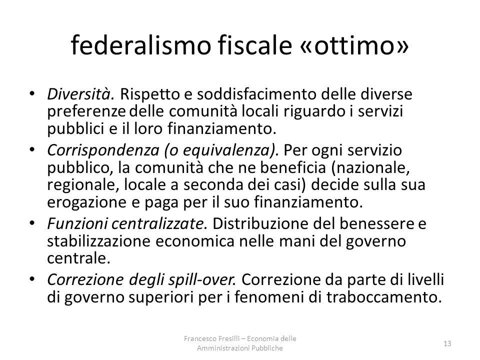federalismo fiscale «ottimo» Diversità.