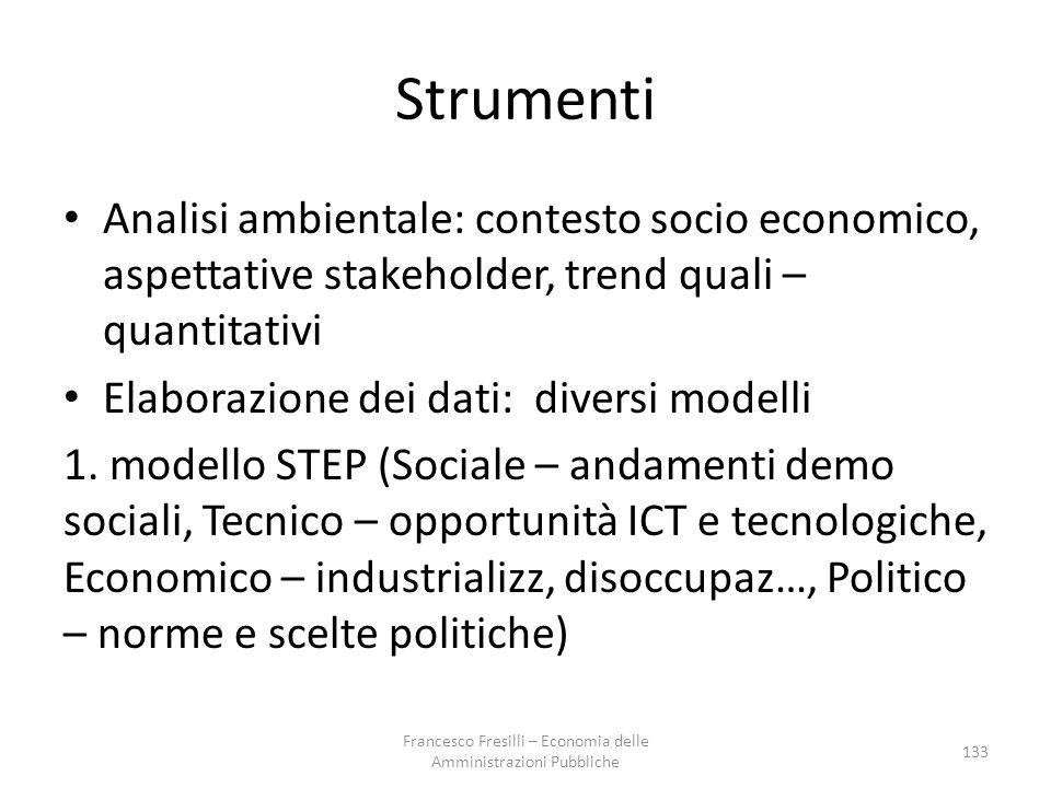Strumenti Analisi ambientale: contesto socio economico, aspettative stakeholder, trend quali – quantitativi Elaborazione dei dati: diversi modelli 1.