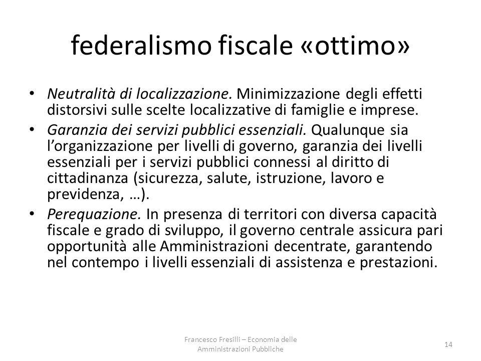 federalismo fiscale «ottimo» Neutralità di localizzazione.