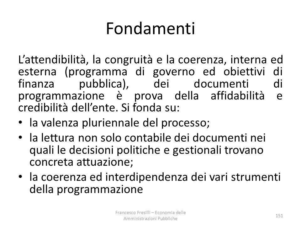Fondamenti L'attendibilità, la congruità e la coerenza, interna ed esterna (programma di governo ed obiettivi di finanza pubblica), dei documenti di programmazione è prova della affidabilità e credibilità dell'ente.