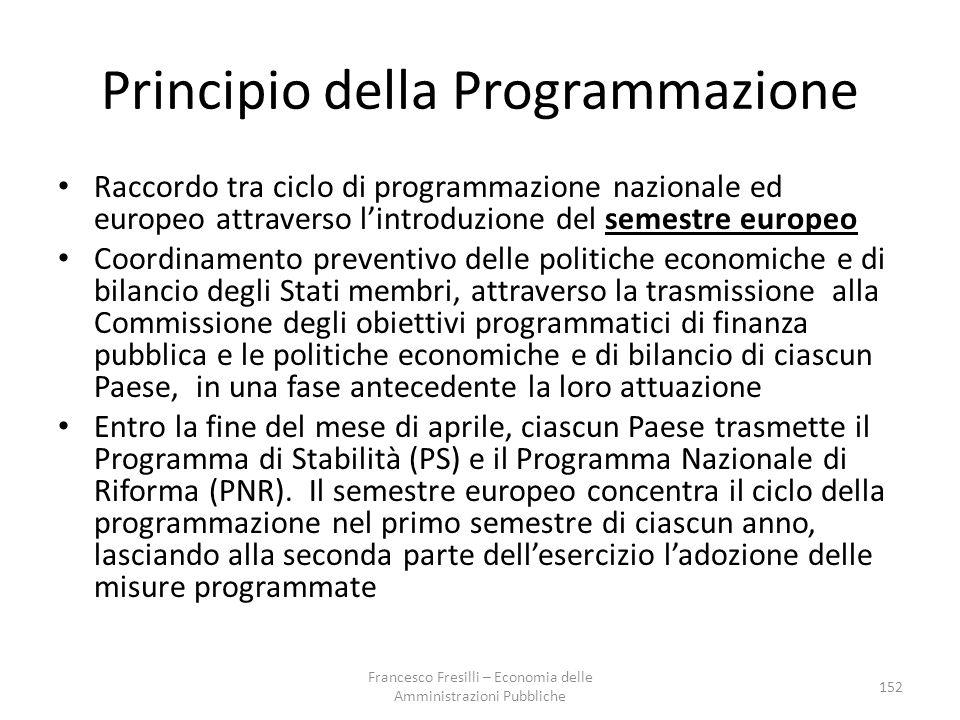 Principio della Programmazione Raccordo tra ciclo di programmazione nazionale ed europeo attraverso l'introduzione del semestre europeo Coordinamento preventivo delle politiche economiche e di bilancio degli Stati membri, attraverso la trasmissione alla Commissione degli obiettivi programmatici di finanza pubblica e le politiche economiche e di bilancio di ciascun Paese, in una fase antecedente la loro attuazione Entro la fine del mese di aprile, ciascun Paese trasmette il Programma di Stabilità (PS) e il Programma Nazionale di Riforma (PNR).