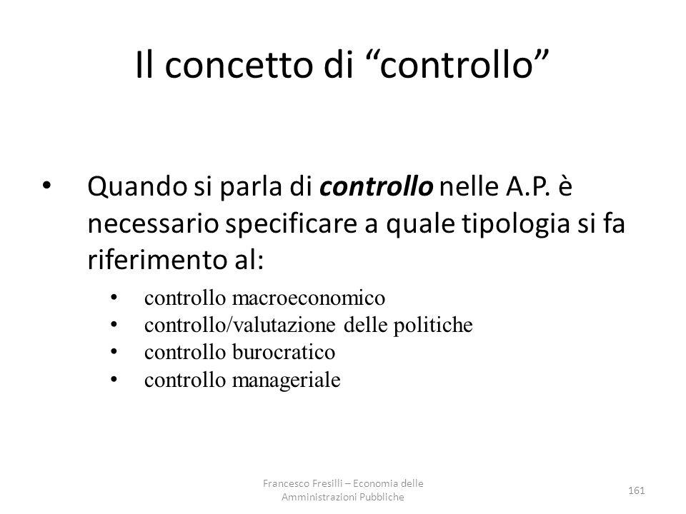Il concetto di controllo Quando si parla di controllo nelle A.P.