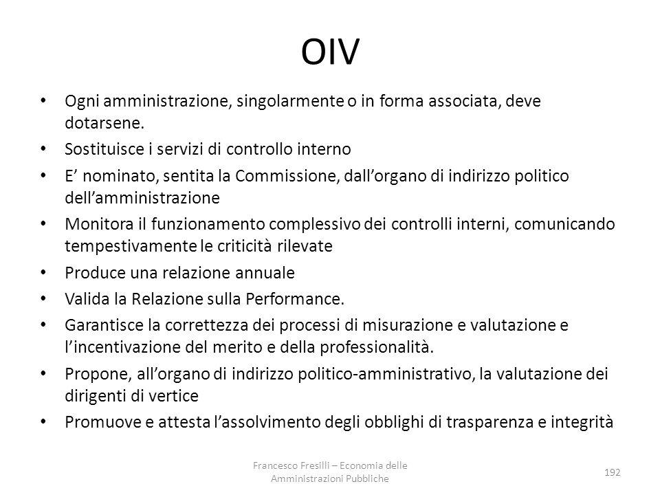 OIV Ogni amministrazione, singolarmente o in forma associata, deve dotarsene.