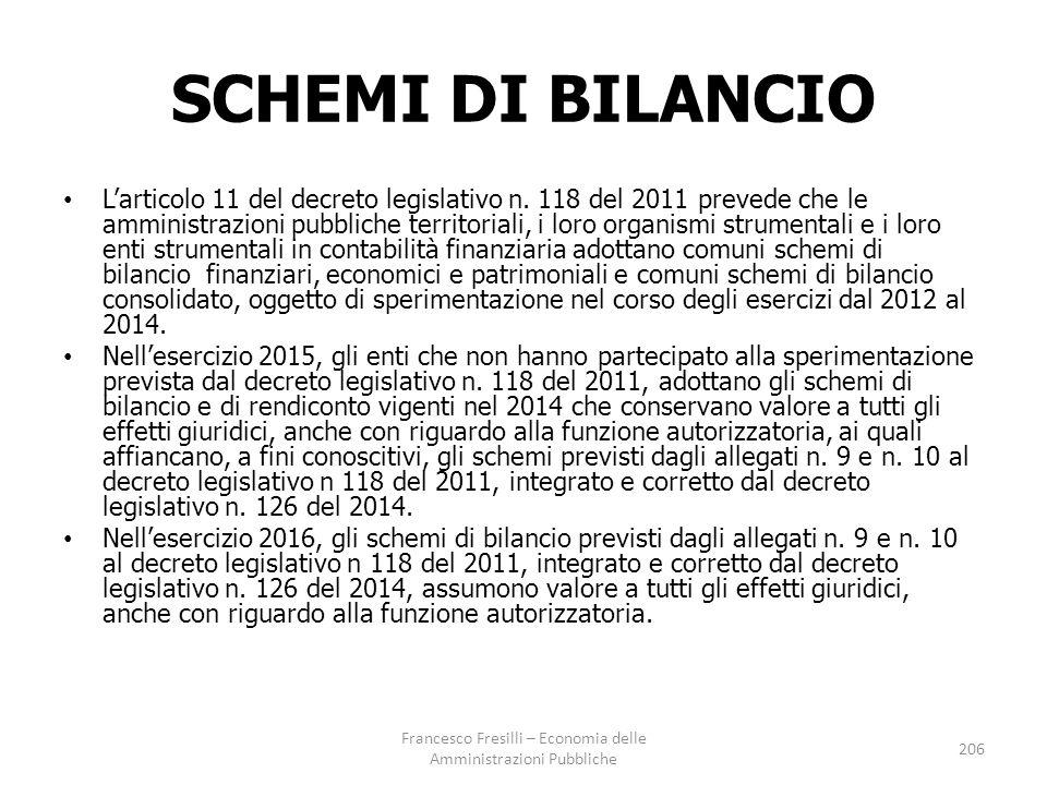SCHEMI DI BILANCIO L'articolo 11 del decreto legislativo n.