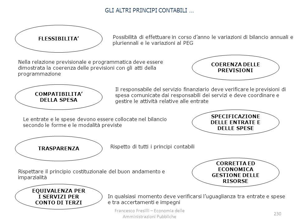 GLI ALTRI PRINCIPI CONTABILI … FLESSIBILITA' Possibilità di effettuare in corso d'anno le variazioni di bilancio annuali e pluriennali e le variazioni al PEG COERENZA DELLE PREVISIONI COMPATIBILITA' DELLA SPESA TRASPARENZA CORRETTA ED ECONOMICA GESTIONE DELLE RISORSE EQUIVALENZA PER I SERVIZI PER CONTO DI TERZI Nella relazione previsionale e programmatica deve essere dimostrata la coerenza delle previsioni con gli atti della programmazione Il responsabile del servizio finanziario deve verificare le previsioni di spesa comunicate dai responsabili dei servizi e deve coordinare e gestire le attività relative alle entrate Rispetto di tutti i principi contabili Rispettare il principio costituzionale del buon andamento e imparzialità In qualsiasi momento deve verificarsi l'uguaglianza tra entrate e spese e tra accertamenti e impegni SPECIFICAZIONE DELLE ENTRATE E DELLE SPESE Le entrate e le spese devono essere collocate nel bilancio secondo le forme e le modalità previste Francesco Fresilli – Economia delle Amministrazioni Pubbliche 230