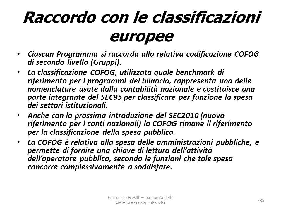 Raccordo con le classificazioni europee Ciascun Programma si raccorda alla relativa codificazione COFOG di secondo livello (Gruppi).