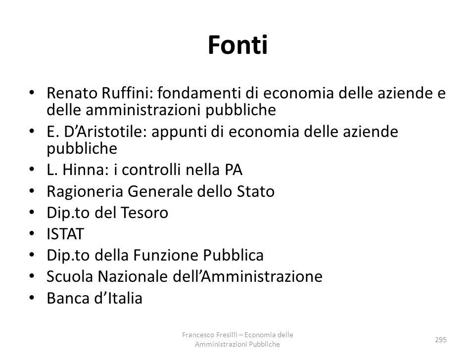 Fonti Renato Ruffini: fondamenti di economia delle aziende e delle amministrazioni pubbliche E.