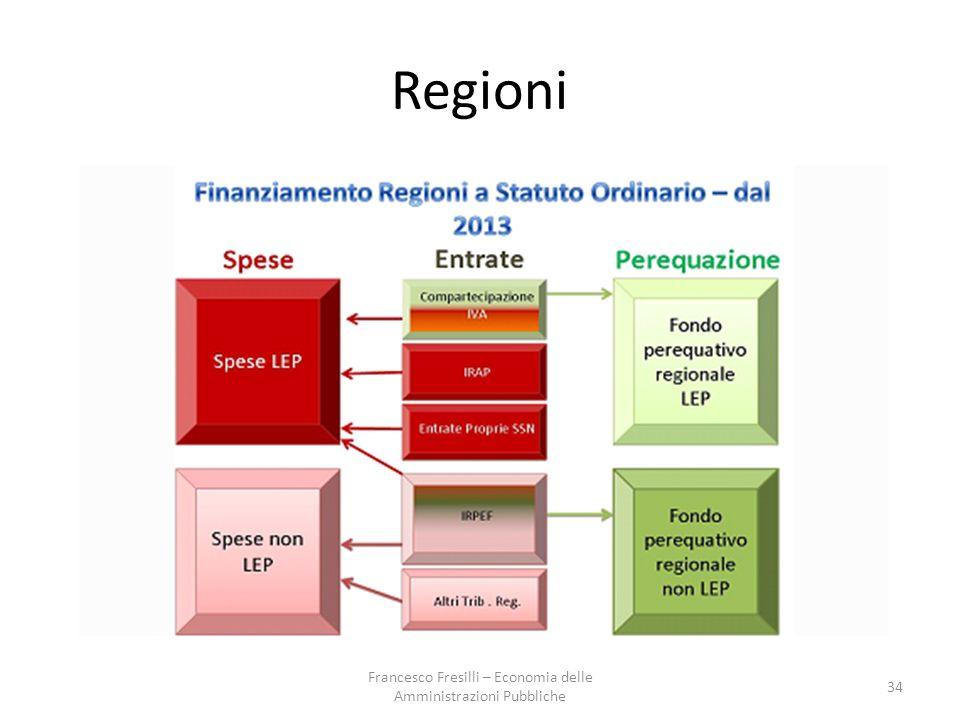 Regioni 34 Francesco Fresilli – Economia delle Amministrazioni Pubbliche