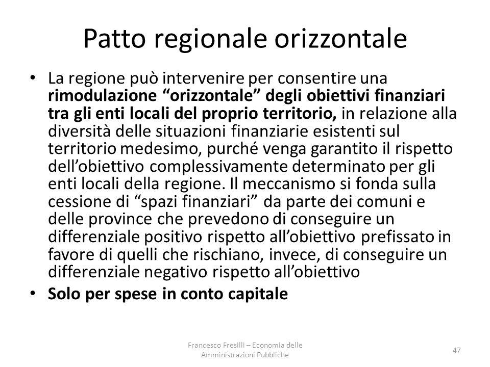 Patto regionale orizzontale La regione può intervenire per consentire una rimodulazione orizzontale degli obiettivi finanziari tra gli enti locali del proprio territorio, in relazione alla diversità delle situazioni finanziarie esistenti sul territorio medesimo, purché venga garantito il rispetto dell'obiettivo complessivamente determinato per gli enti locali della regione.