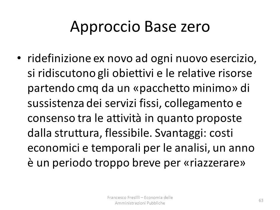Approccio Base zero ridefinizione ex novo ad ogni nuovo esercizio, si ridiscutono gli obiettivi e le relative risorse partendo cmq da un «pacchetto minimo» di sussistenza dei servizi fissi, collegamento e consenso tra le attività in quanto proposte dalla struttura, flessibile.