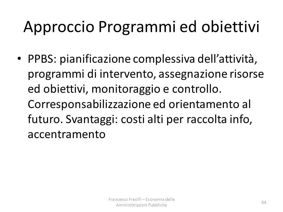 Approccio Programmi ed obiettivi PPBS: pianificazione complessiva dell'attività, programmi di intervento, assegnazione risorse ed obiettivi, monitoraggio e controllo.