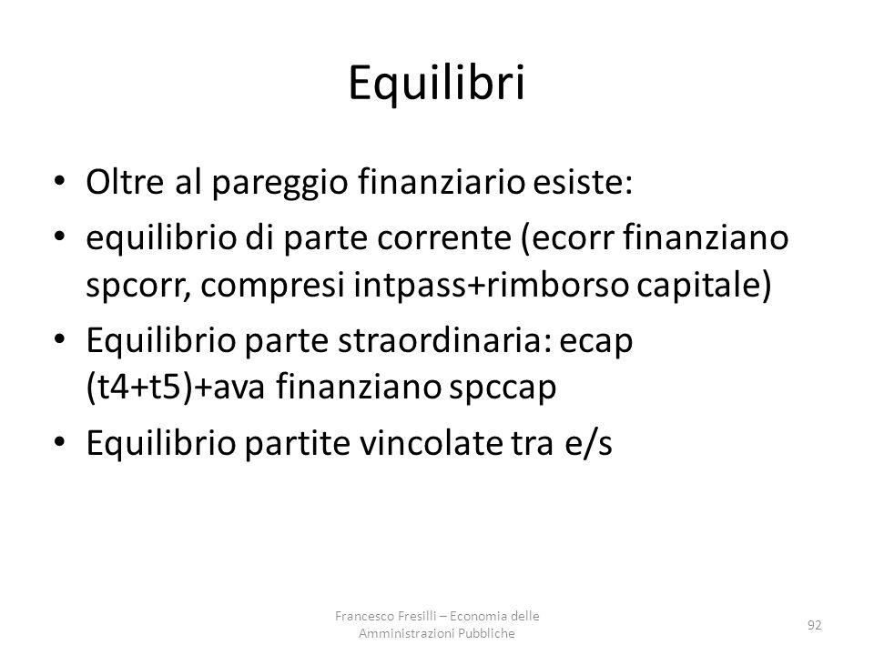 Equilibri Oltre al pareggio finanziario esiste: equilibrio di parte corrente (ecorr finanziano spcorr, compresi intpass+rimborso capitale) Equilibrio parte straordinaria: ecap (t4+t5)+ava finanziano spccap Equilibrio partite vincolate tra e/s 92 Francesco Fresilli – Economia delle Amministrazioni Pubbliche