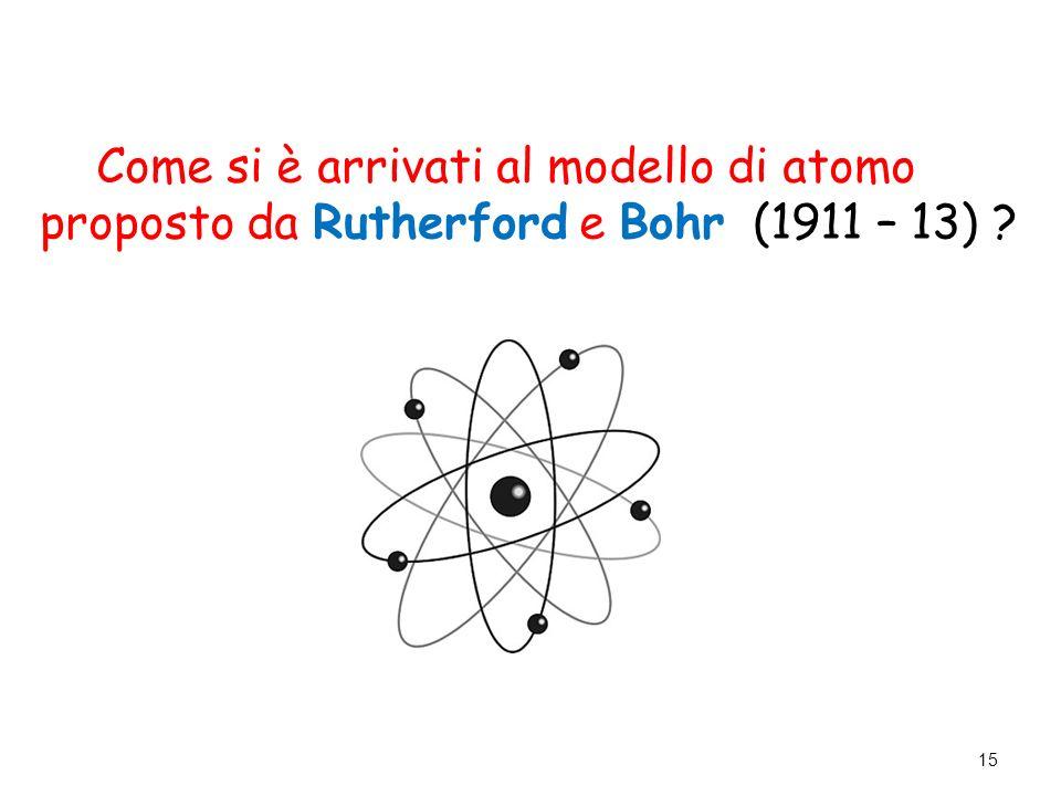 Come si è arrivati al modello di atomo proposto da Rutherford e Bohr (1911 – 13) ? 15
