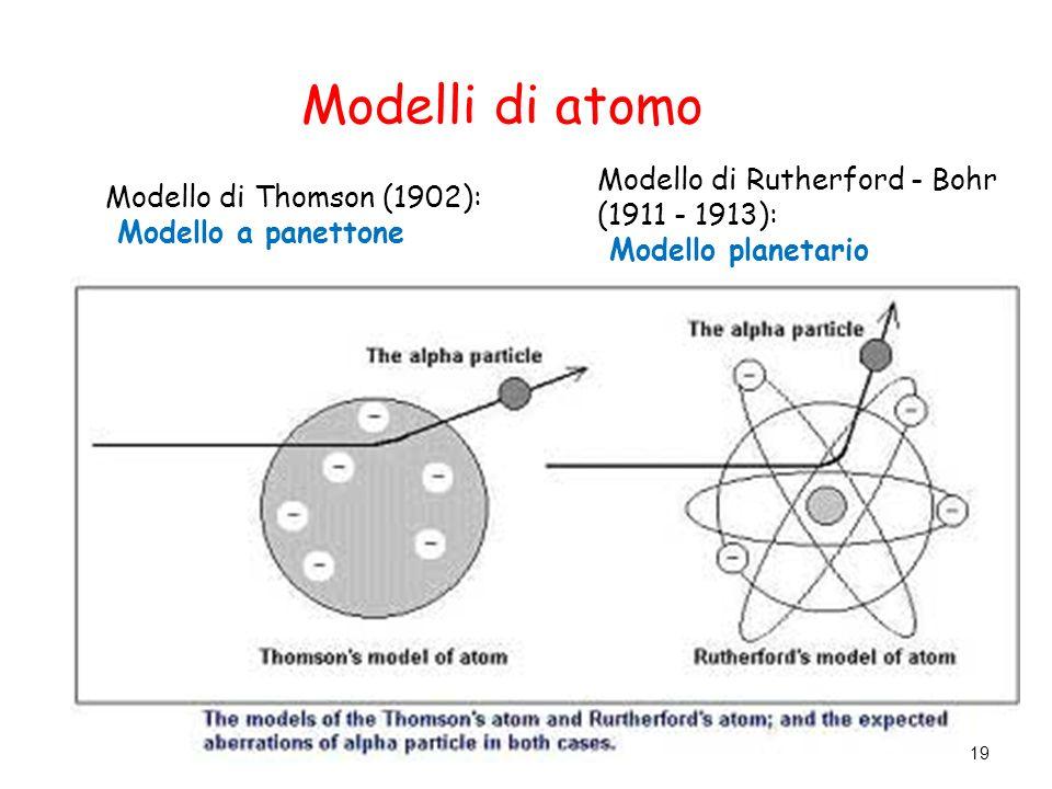 Modelli di atomo Modello di Thomson (1902): Modello a panettone Modello di Rutherford - Bohr (1911 - 1913): Modello planetario 19