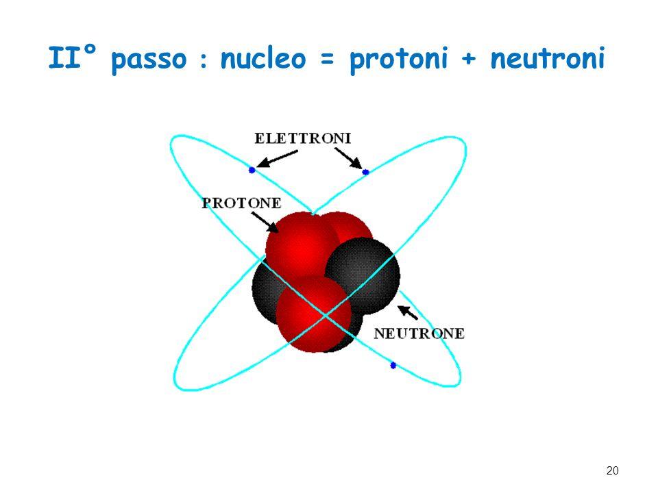II° passo : nucleo = protoni + neutroni 20