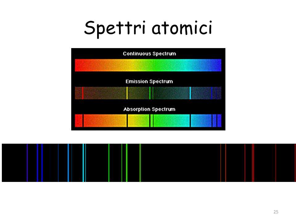 Spettri atomici 25