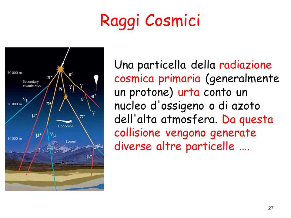 Raggi Cosmici Una particella della radiazione cosmica primaria (generalmente un protone) urta conto un nucleo d'ossigeno o di azoto dell'alta atmosfer