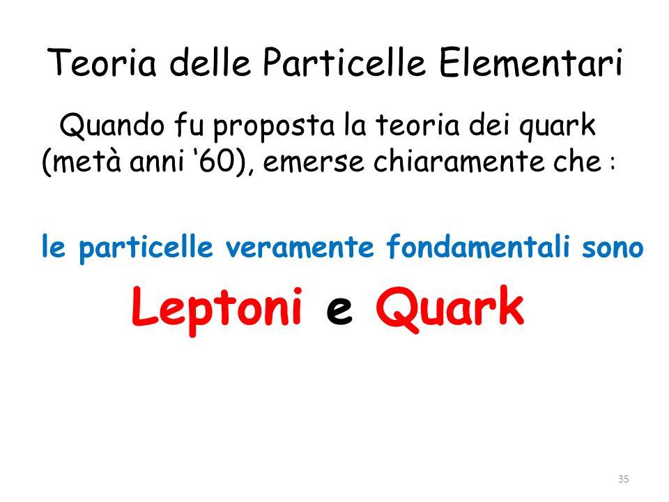 Teoria delle Particelle Elementari Quando fu proposta la teoria dei quark (metà anni '60), emerse chiaramente che : le particelle veramente fondamenta