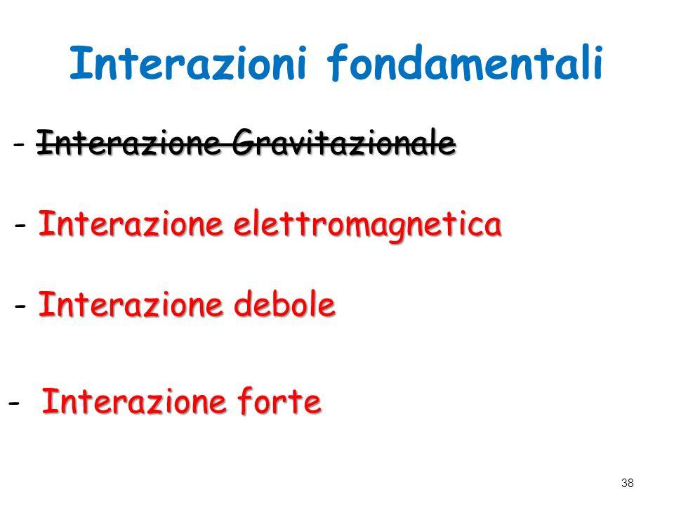 Interazioni fondamentali Interazione Gravitazionale - Interazione Gravitazionale Interazione elettromagnetica - Interazione elettromagnetica Interazio