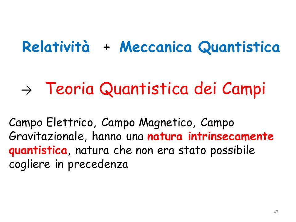 Relatività + Meccanica Quantistica → Teoria Quantistica dei Campi Campo Elettrico, Campo Magnetico, Campo Gravitazionale, hanno una natura intrinsecam