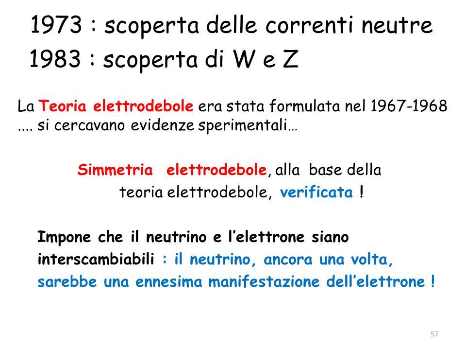 1973 : scoperta delle correnti neutre La Teoria elettrodebole era stata formulata nel 1967-1968.... si cercavano evidenze sperimentali… Simmetria elet