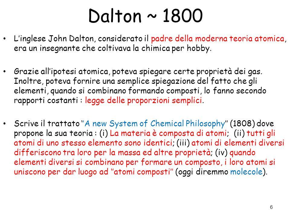 Dalton ~ 1800 L'inglese John Dalton, considerato il padre della moderna teoria atomica, era un insegnante che coltivava la chimica per hobby. Grazie a