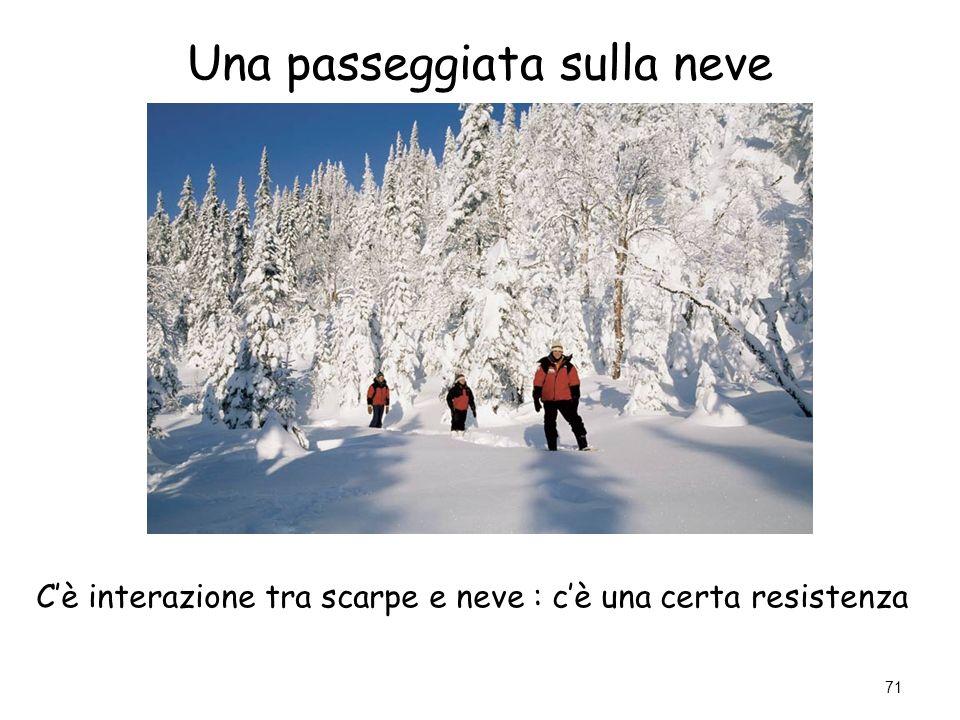 Una passeggiata sulla neve C'è interazione tra scarpe e neve : c'è una certa resistenza 71