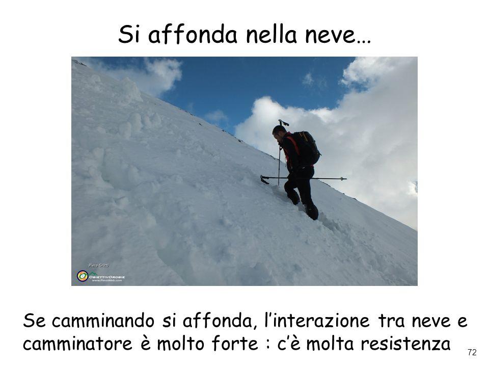 Si affonda nella neve… Se camminando si affonda, l'interazione tra neve e camminatore è molto forte : c'è molta resistenza 72