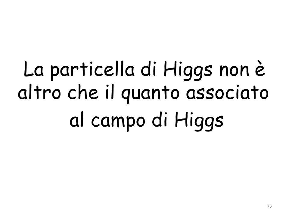 La particella di Higgs non è altro che il quanto associato al campo di Higgs 73