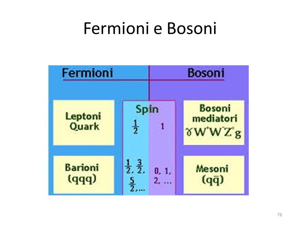 Fermioni e Bosoni 76
