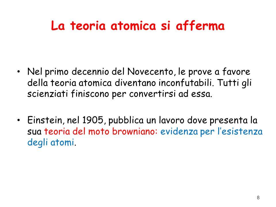 La teoria atomica si afferma Nel primo decennio del Novecento, le prove a favore della teoria atomica diventano inconfutabili. Tutti gli scienziati fi