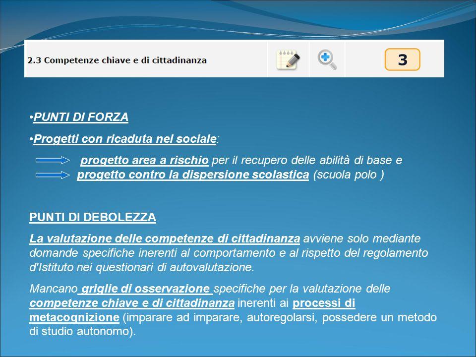 PUNTI DI FORZA Progetti con ricaduta nel sociale: progetto area a rischio per il recupero delle abilità di base e progetto contro la dispersione scola