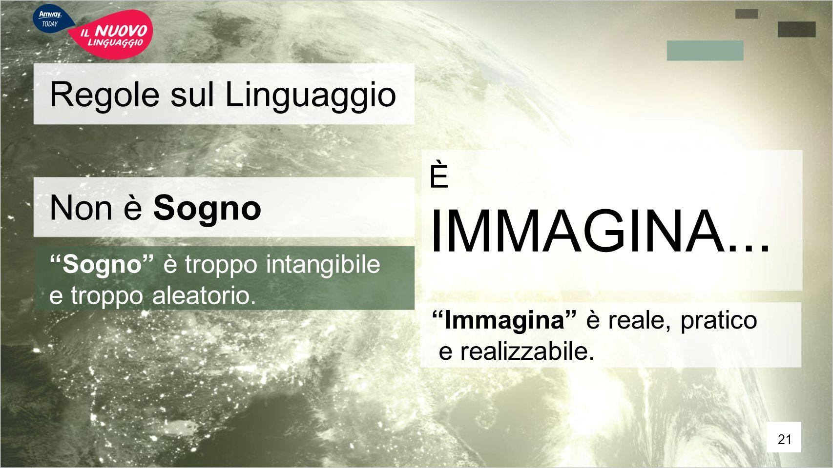 """Non è Sogno Regole sul Linguaggio """"Sogno"""" è troppo intangibile e troppo aleatorio. """"Immagina"""" è reale, pratico e realizzabile. È IMMAGINA... 21"""
