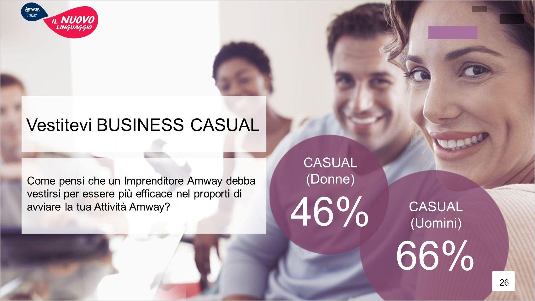 Vestitevi BUSINESS CASUAL Come pensi che un Imprenditore Amway debba vestirsi per essere più efficace nel proporti di avviare la tua Attività Amway? C