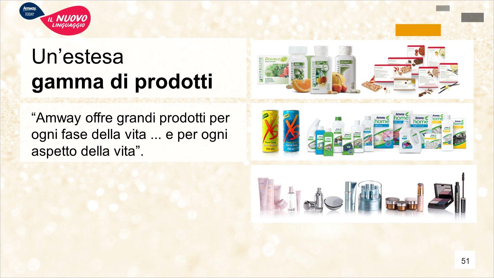 """Un'estesa gamma di prodotti """"Amway offre grandi prodotti per ogni fase della vita... e per ogni aspetto della vita"""". 51"""