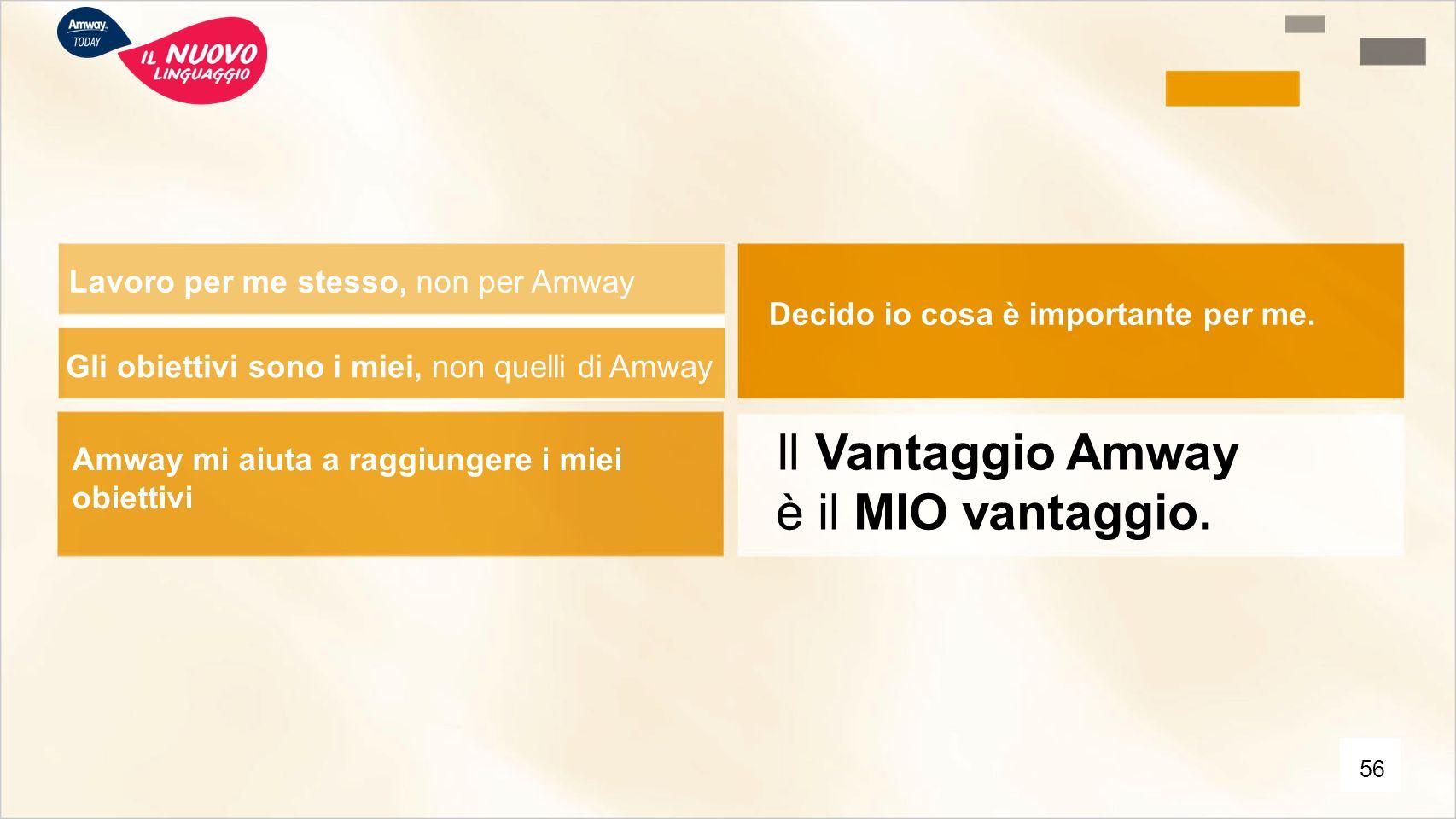 Il Vantaggio Amway è il MIO vantaggio. Lavoro per me stesso, non per Amway Gli obiettivi sono i miei, non quelli di Amway Amway mi aiuta a raggiungere