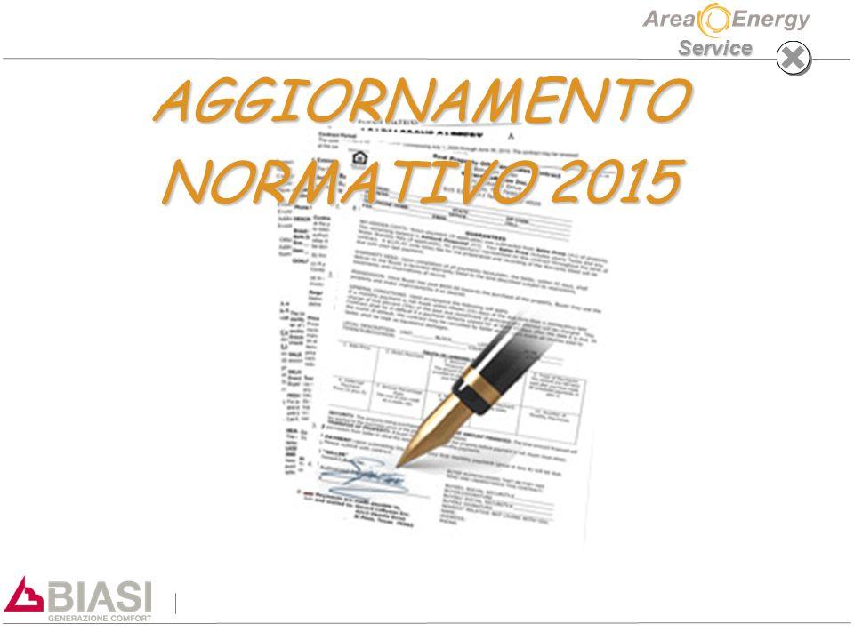 Service AGGIORNAMENTO NORMATIVO 2015