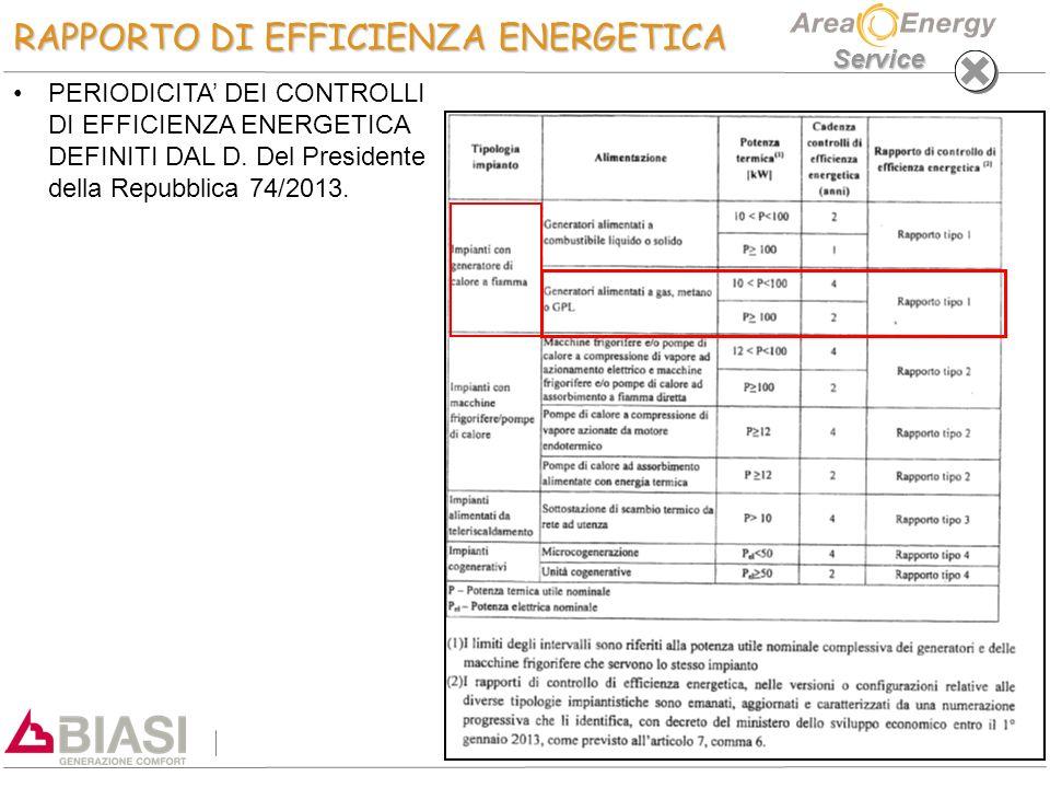 Service RAPPORTO DI EFFICIENZA ENERGETICA PERIODICITA' DEI CONTROLLI DI EFFICIENZA ENERGETICA DEFINITI DAL D. Del Presidente della Repubblica 74/2013.