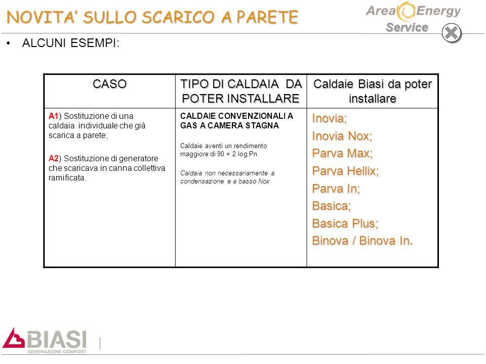 Service NOVITA' SULLO SCARICO A PARETE ALCUNI ESEMPI: CASO TIPO DI CALDAIA DA POTER INSTALLARE Caldaie Biasi da poter installare A1) S A1) Sostituzion