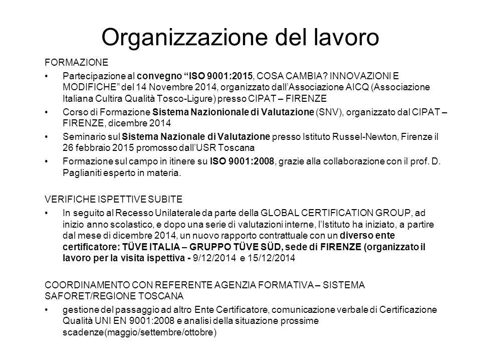 Organizzazione del lavoro AZIONE Sono state analizzate le Esigenze Formative della nostra scuola attraverso la distribuzione di nuovi questionari.