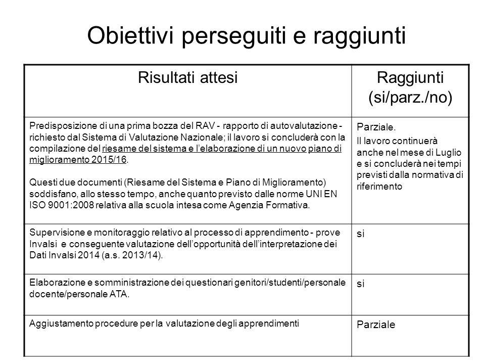 Obiettivi perseguiti e raggiunti Risultati attesiRaggiunti (si/parz./no) tenuta dei rapporti con l'Ente di Certificazione.