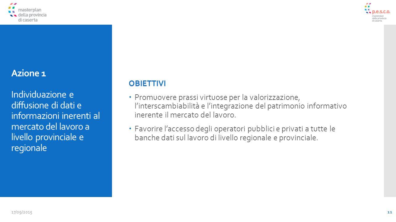 Azione 1 Individuazione e diffusione di dati e informazioni inerenti al mercato del lavoro a livello provinciale e regionale OBIETTIVI  Promuovere prassi virtuose per la valorizzazione, l'interscambiabilità e l'integrazione del patrimonio informativo inerente il mercato del lavoro.